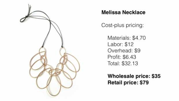 cost-plus pricing example