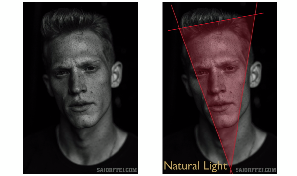how to photograph men