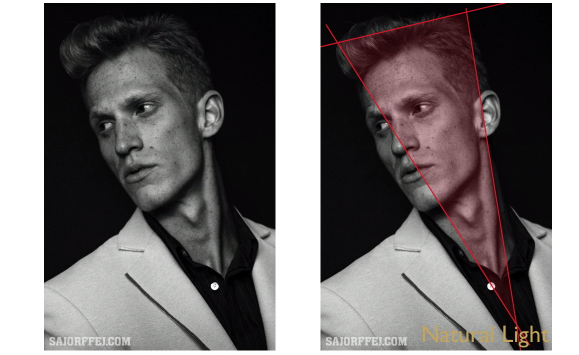 how to shoot men in natural light