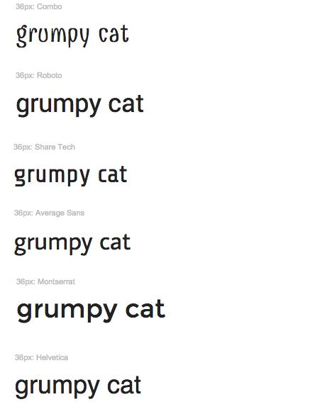 font study