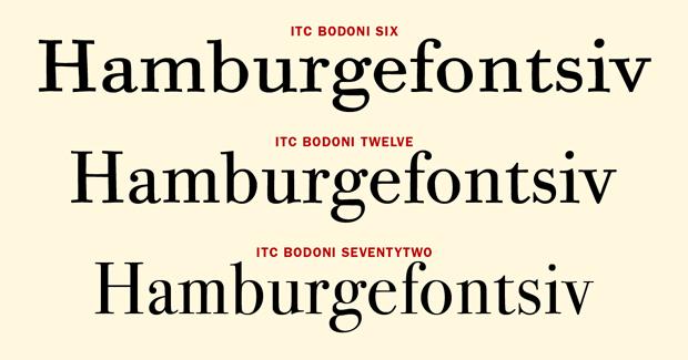 bodoni typeface