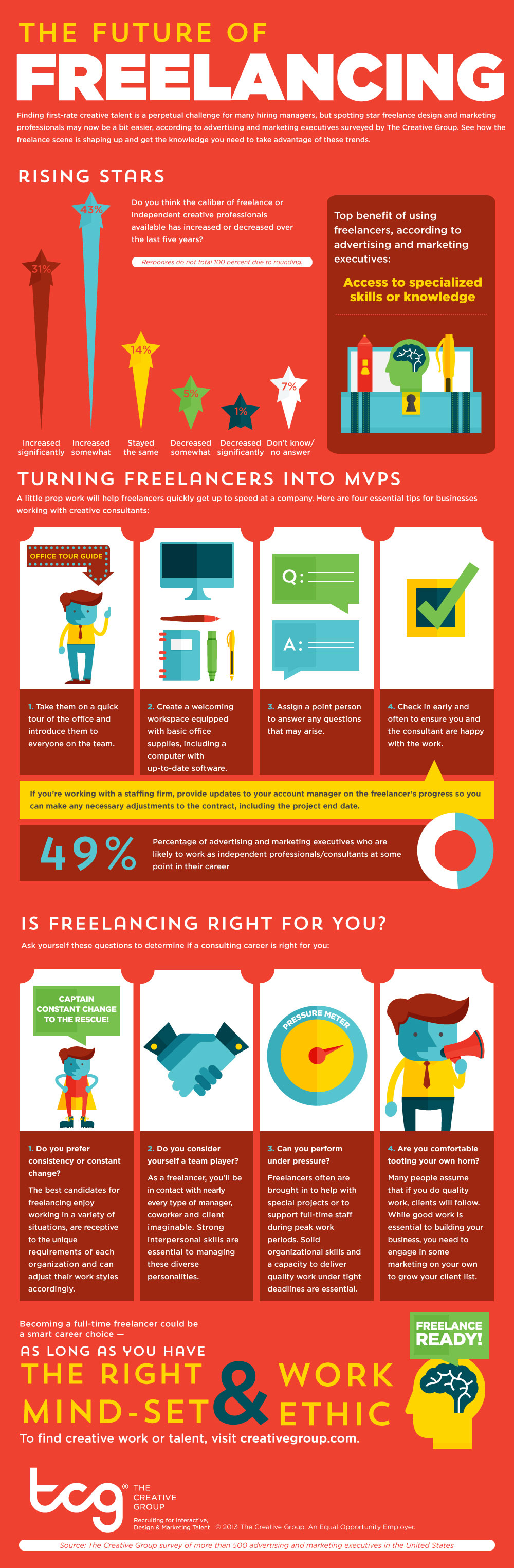 10 Best Cheat Sheets, Infographics, Resources for Freelancers