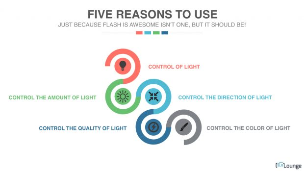 5 Reasons to Use Flash