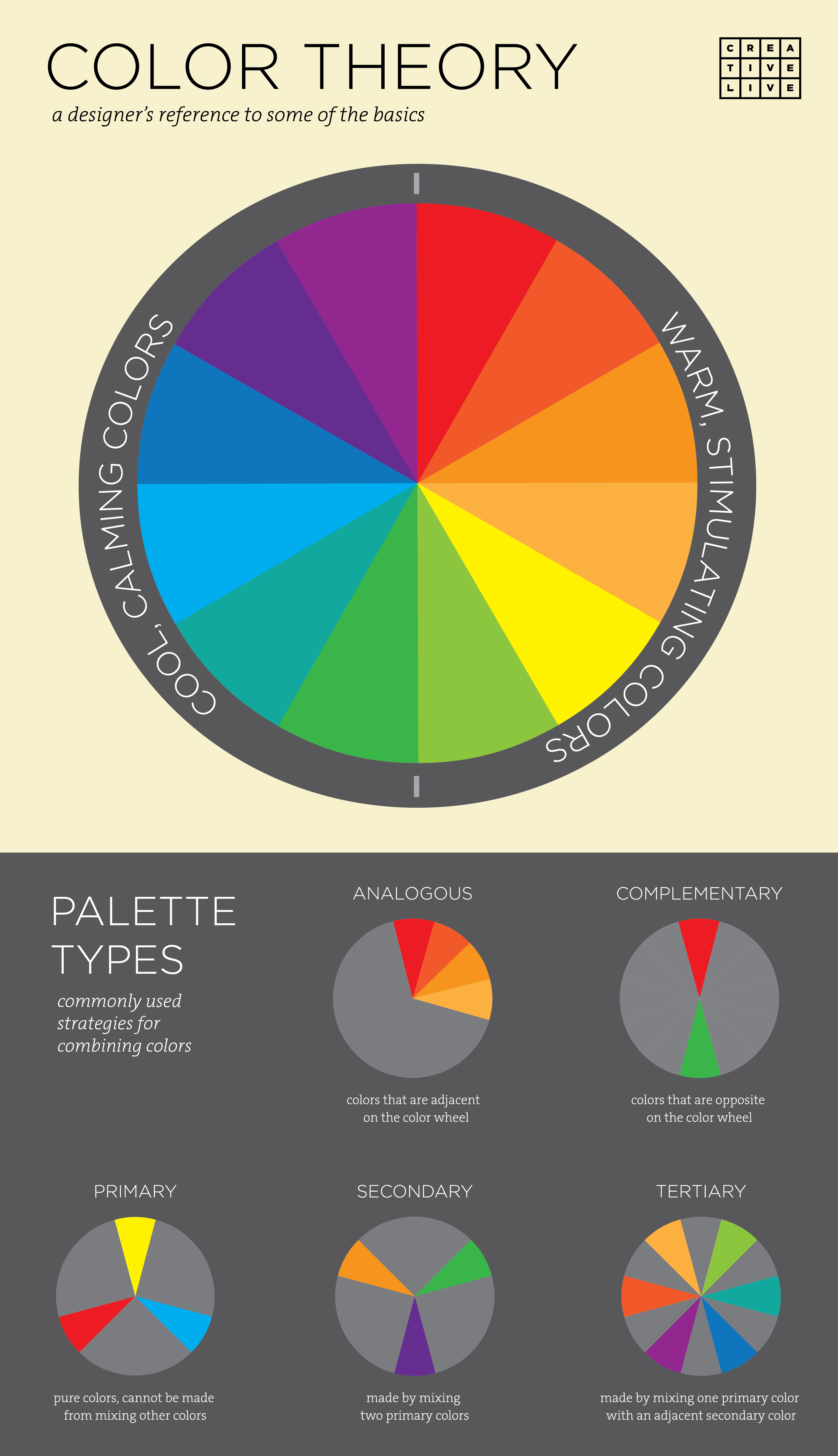 This Helpful Infographic On Color Theory For Designers Is Brought To You By Richard Mehl And