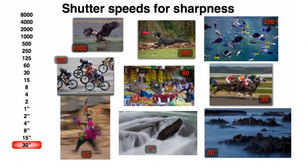 shutter speeds for sharpness