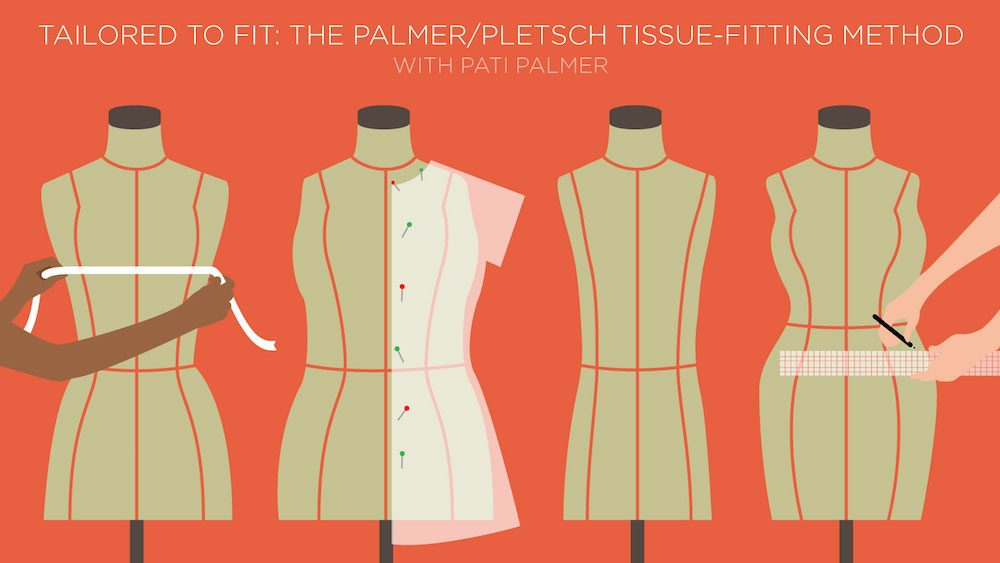The Palmer/Pletsch Tissue Fitting Method