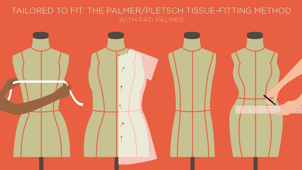 The Palmer/Pletsch Tissue Fitting Method