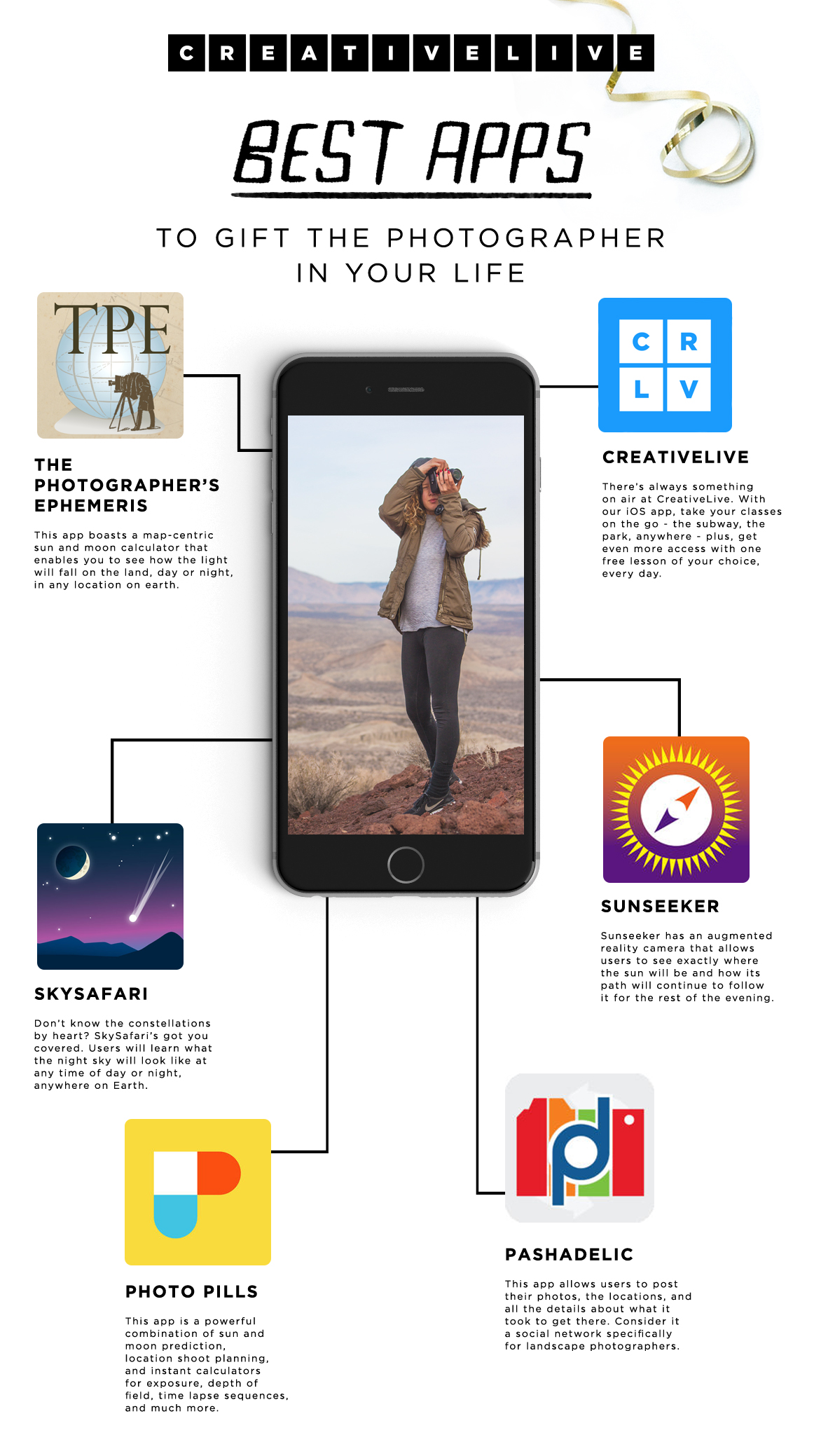 Essential apps every photographer needs in 2017 to level up their mobile photo game!